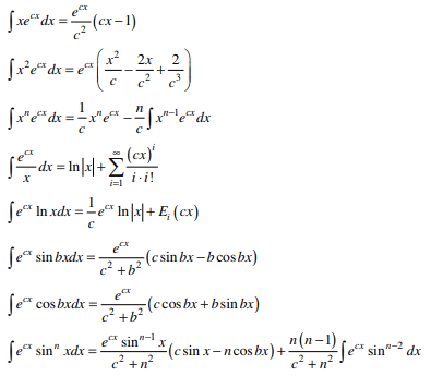 Integrals of Exponential Functions