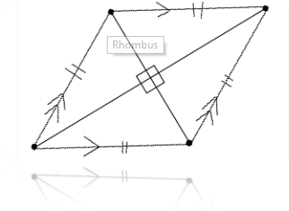 What is Rhombus?