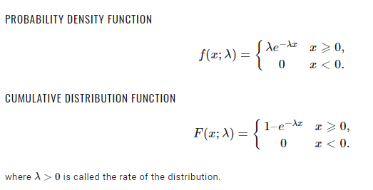 Exponential Distribution Formula