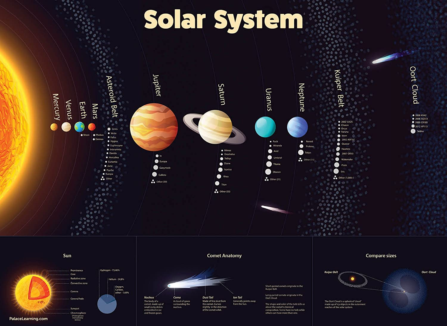 Planet Name for Kids