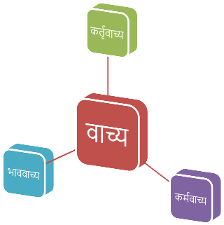 Vachya Hindi Grammar