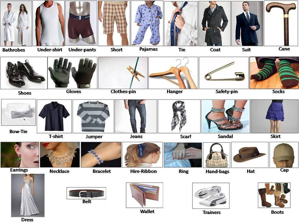 Clothes Name in Hindi