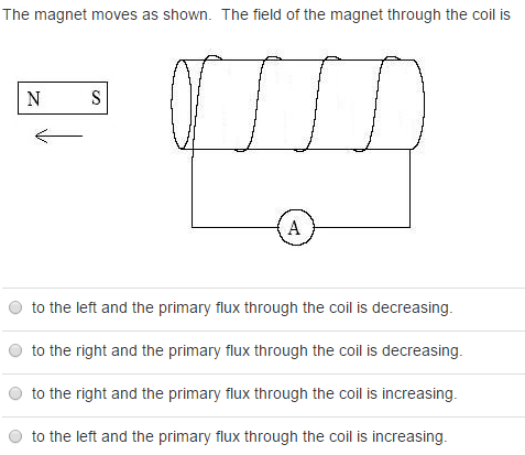 The magnet moves as shown. The field of the magnet through the coil is to the left