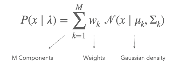 What is the Gaussian mixture model?